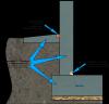 Быстрая гидроизоляция возводимых фундаментов, подвалов...